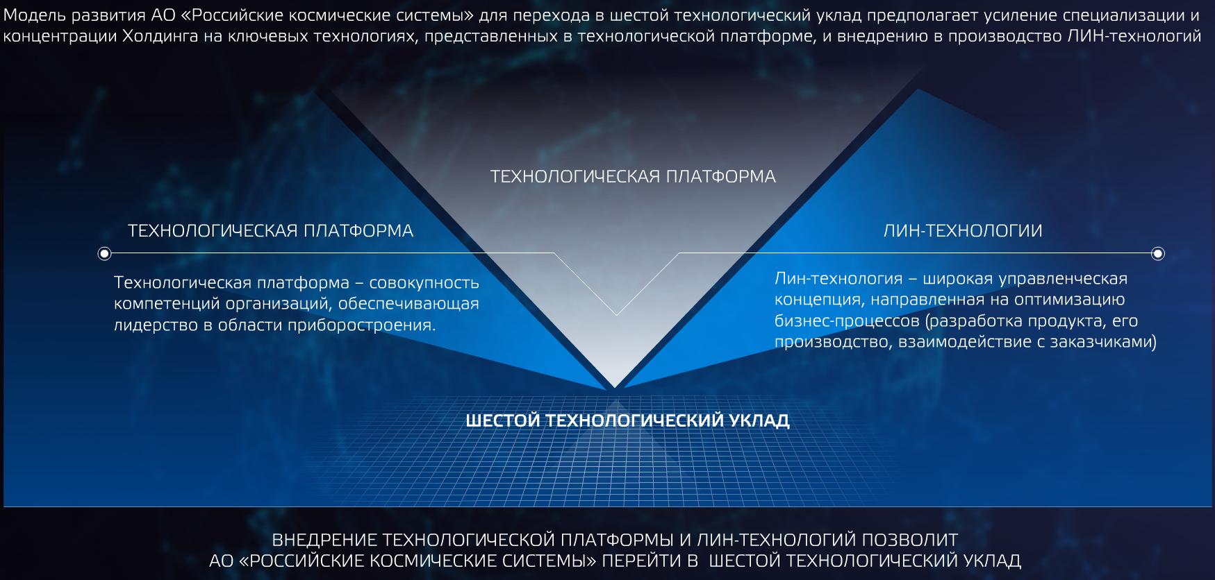 4web_модель_развития_РКС(6-техуклад)