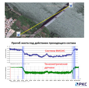 RSS_Graph1
